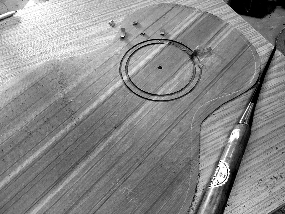 rosette, montgomery guitars